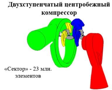Двухступенчатый центробежный компрессор