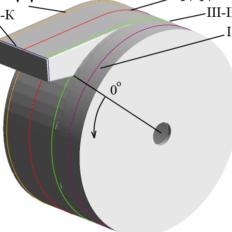 Исследование газодинамического потока и трехмерное компьютерное моделирование воздухосборного ресивера с определением геометрических размеров его проточной части