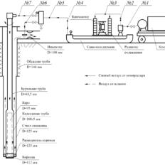 Анализ, выбор, расчёт новых и совершенствование существующих схем осушения, накопления и охлаждения сжатого воздуха при бурении поисковых скважин глубиной до 300 метров, при диаметре до 172 мм