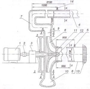 Рис.1 Схема установки.[1] 1– Электродвигатель постоянного тока; 2– Соединительная муфта; 3– Повышающий редуктор (мультипликатор); 4– Дроссельная заслонка; 5– Термометр для замера температуры на всасывании; 6– Всасывающий патрубок; 7– Нагнетательный патрубок; 8– Рабочее колесо мм; 9– Безлопаточпый диффузор;10– Спиральная камера (улитка); 11– Вращающийся направляющий аппарат; 12– Обтекатель; 13– Фильтр на всасывании; 14– Термометр для замера температуры на нагнетании