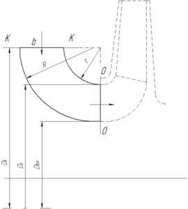Рис.1. Схема осесимметричного конфузора[2]