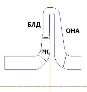 Рисунок 1. Эскиз проточной части ЦК