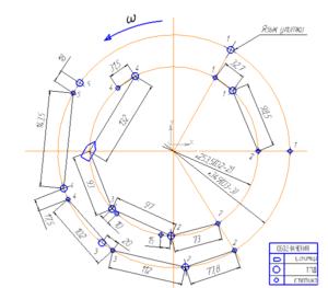 Рис.2. Схема расположения пневмометрических приборов в радиальном сечении рабочего колеса и безлопаточного диффузора
