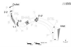 Рис. 2 Расчетная модель «дозвуковой» ступени