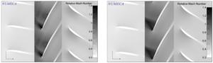 Рис. 3. Распределения числа Маха в относительном движении, стационарное решение