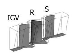 Figure 1. Scheme 1: Flow path consisted of IGV, R, S