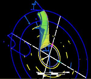 Fig. 10. Parametric model