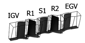 Figure 2. Scheme 2: Flow path consisted of IGV, R1, S1, R2, EGV