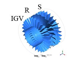 Figure 2. Scheme 2: Flow path consisted of IGV, R1, S1, R2, EGV
