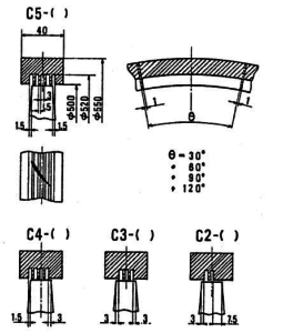 Figure 5. Circumferential groove configurations by Fujuta and Takata (1984) [6]