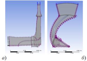 Рис. 1. Общий вид расчётной области ступени центробежного компрессора: а) меридиональная проекция, б) радиальная проекция