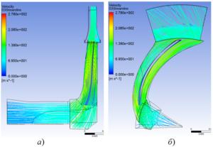 Рис. 2. Линии тока и значения скоростей в ступени на режиме при Ф=0,108: а) меридиональная проекция, б) радиальная проекция