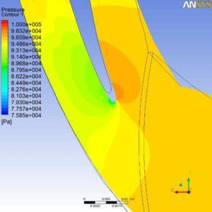 Рис. 2. Распределение статического давления у входной кромки лопатки РК (при высоте лопатки 90% - у покрывающего диска)