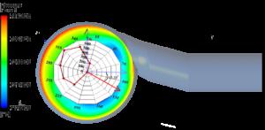 Рис. 11. Направление вектора статической нагрузки