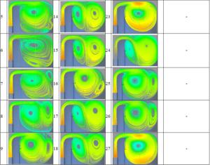 Структура потока в расчетном сечении θ=360° для вариантов формы сечения