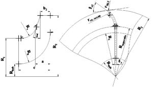 Рис. 9. Схема меридионального и радиального сечения ОРК.