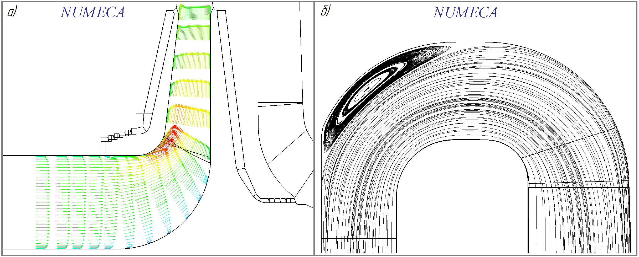 Рисунок 1 – а) эпюры профилей скорости в осредненной меридиональной плоскости рабочего колеса; б) линии тока в поворотном колене, осредненные в меридиональном сечении