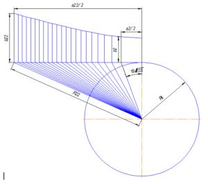 Рис. 3. Схема построения входного патрубка.